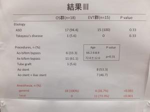 日本外科学会(東京国際フォーラム)(H30.4.5)