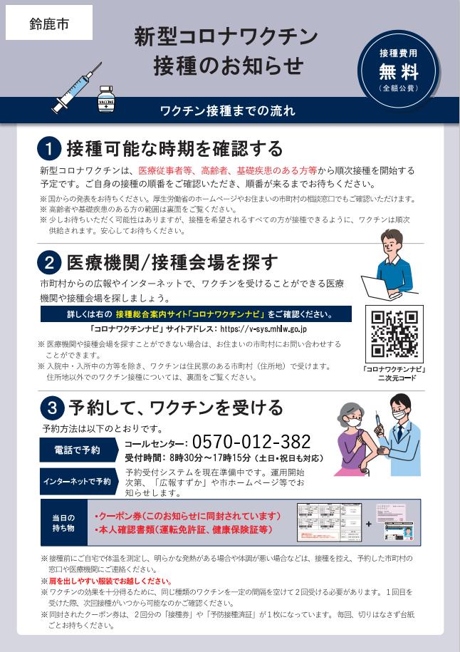 ワクチン ナビ コロナ 名古屋市:新型コロナウイルスワクチンの接種対象者、接種予約に必要なクーポン券の送付状況について(暮らしの情報)